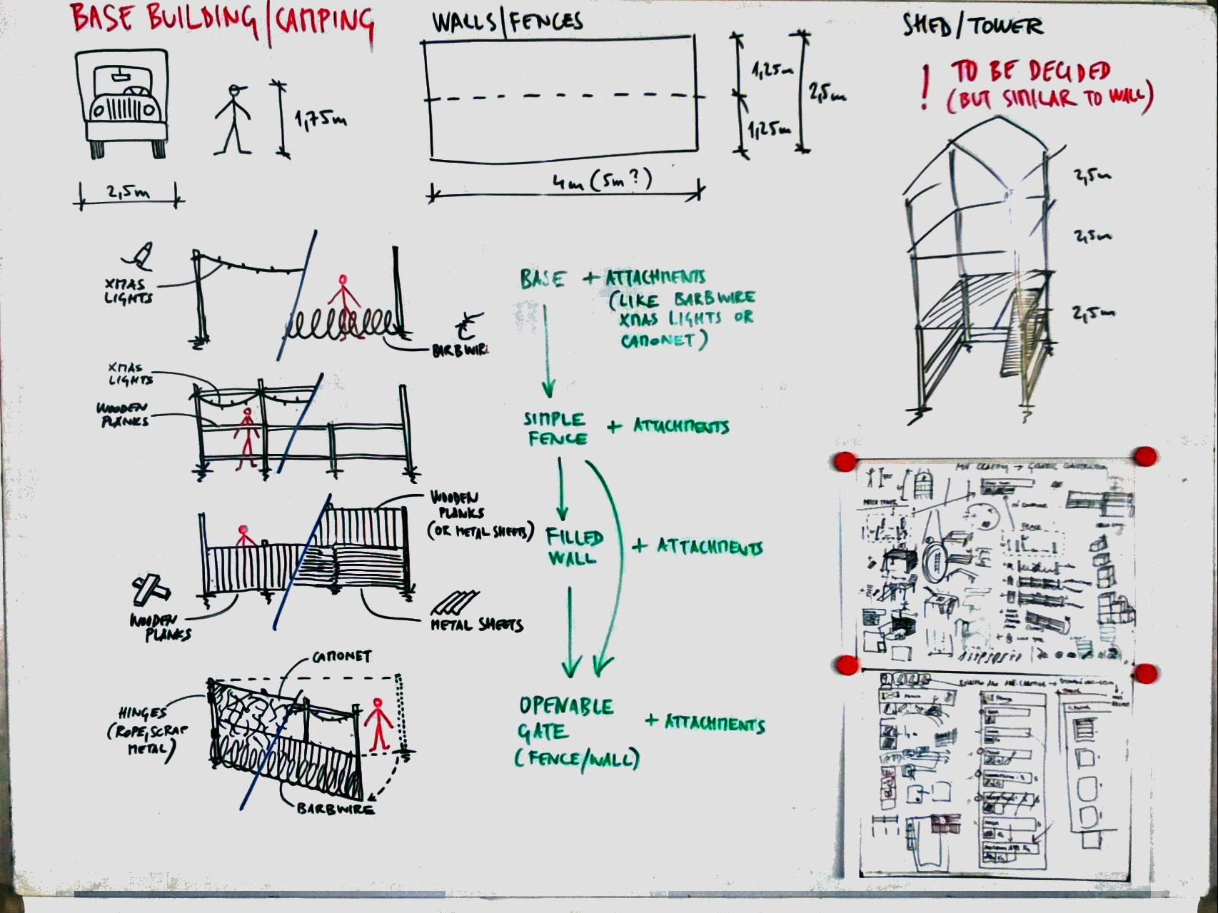 Early Whiteboard Designs for Initial DayZ Base Building